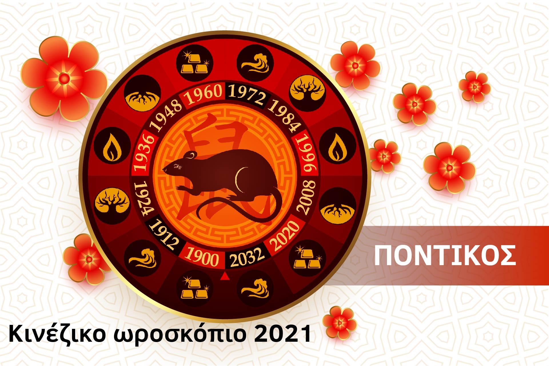 Ποντικός 2021 – Κινέζικο Ωροσκόπιο