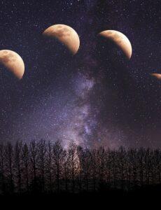 Νέα Σελήνη – Ολική έκλειψη Ηλίου 14.12.2020